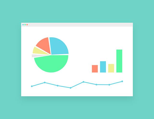 hodnoty grafu